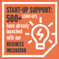 500+ start-ups launched from business incubator