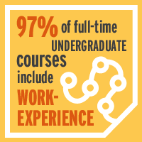 97% of UG courses have work experience opportunities