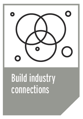 Industry connections info graphic
